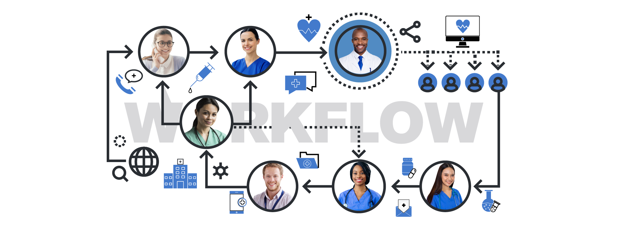 Healthcare workflow different units include in the process: receptionist, non-intensive care, labs